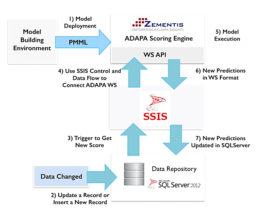 SSIS2012_1.png