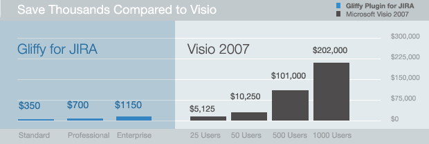 GliffyVisioCommercialPrice-1.png